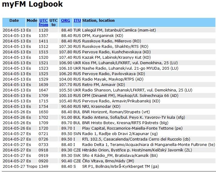 my fm logbook